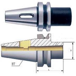 Collet Chuck Size Diagram